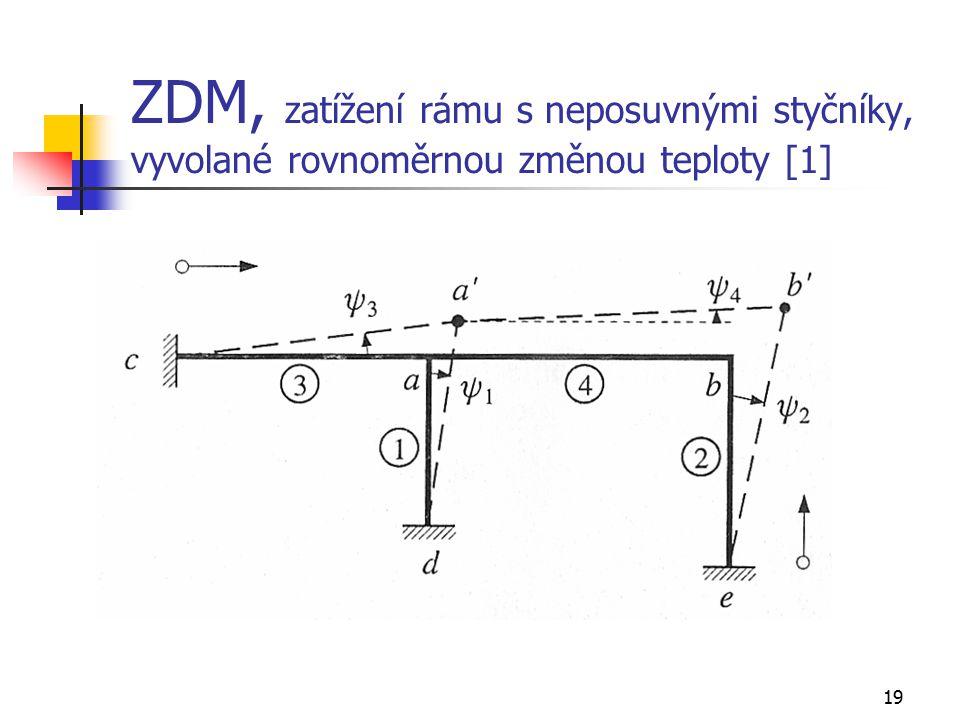 ZDM, zatížení rámu s neposuvnými styčníky, vyvolané rovnoměrnou změnou teploty [1]
